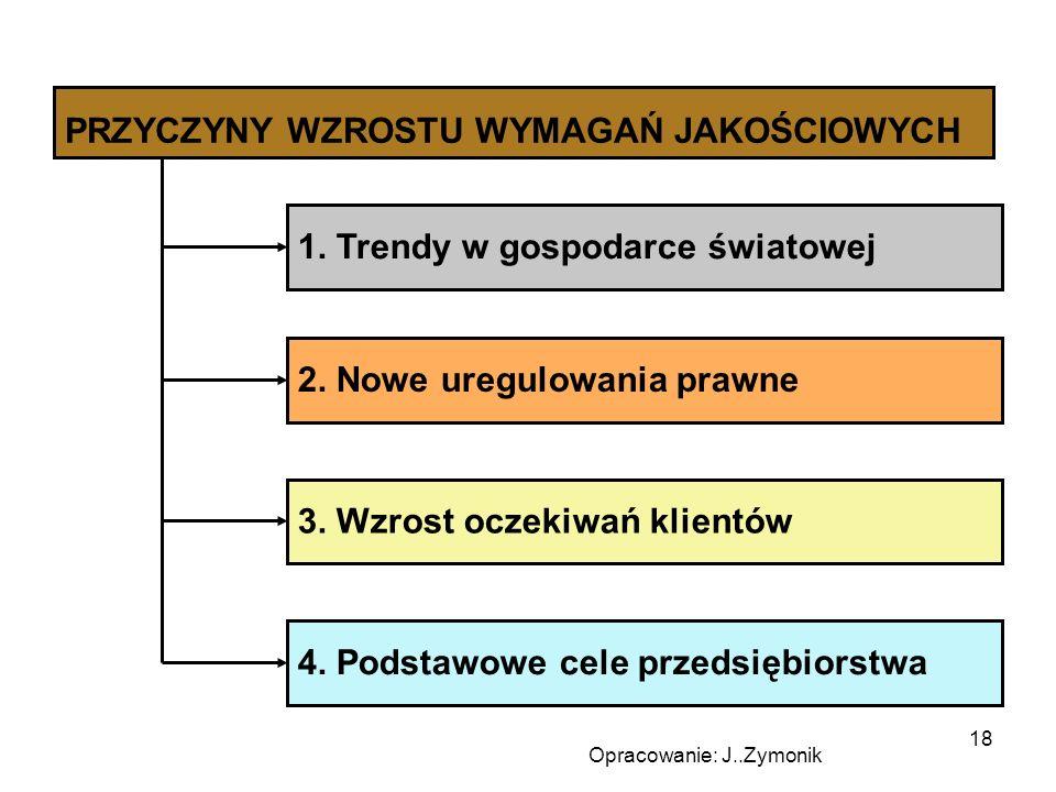 18 1. Trendy w gospodarce światowej 2. Nowe uregulowania prawne 3.