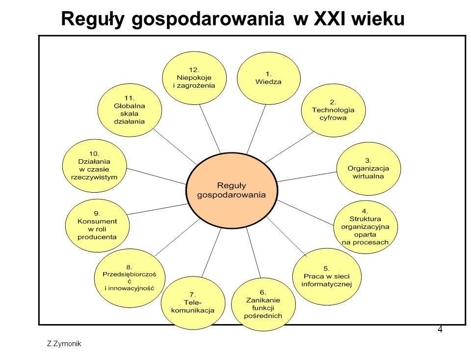 4 Reguły gospodarowania w XXI wieku Z.Zymonik