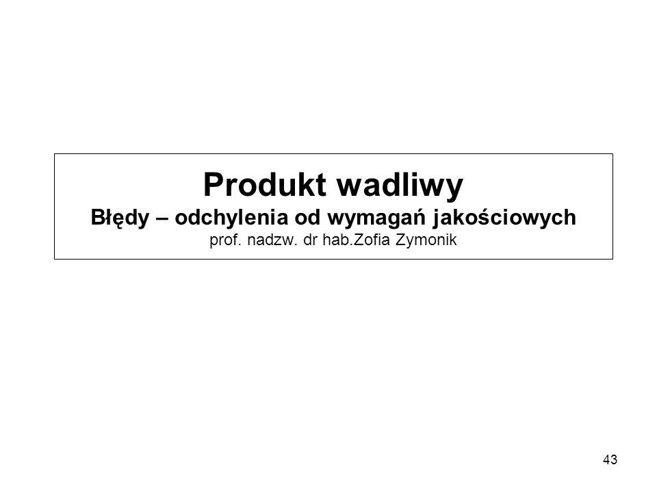 Produkt wadliwy Błędy – odchylenia od wymagań jakościowych prof. nadzw. dr hab.Zofia Zymonik 43
