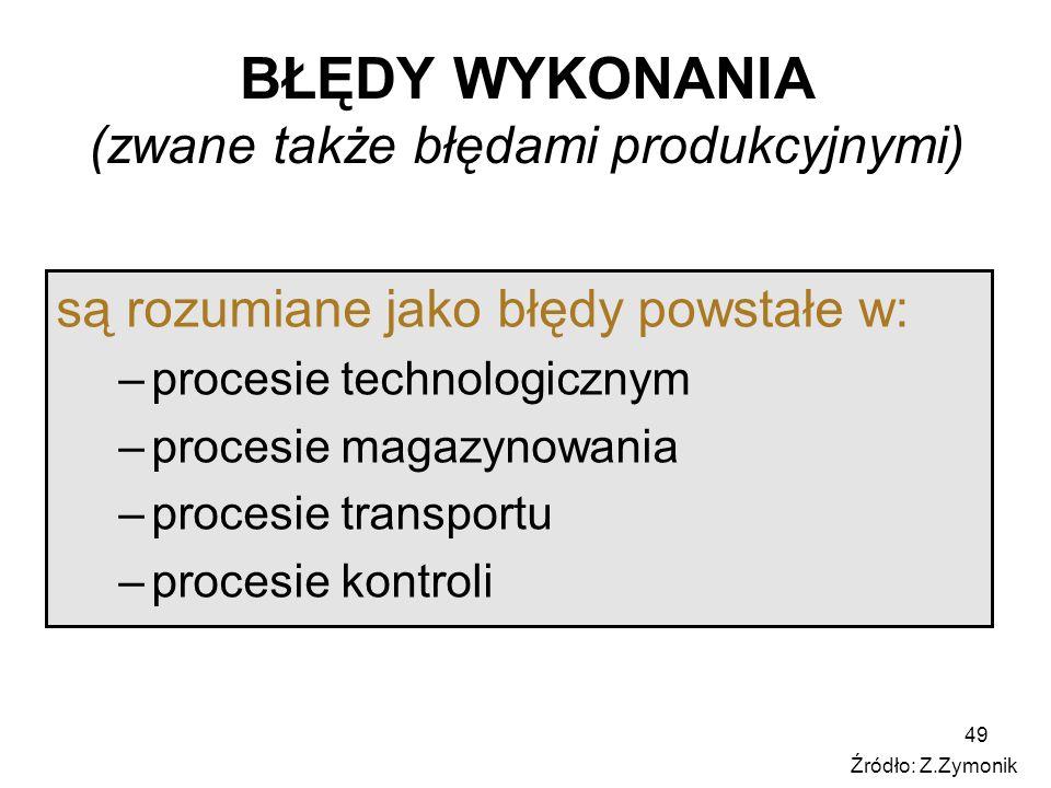 49 BŁĘDY WYKONANIA (zwane także błędami produkcyjnymi) są rozumiane jako błędy powstałe w: –procesie technologicznym –procesie magazynowania –procesie transportu –procesie kontroli Źródło: Z.Zymonik