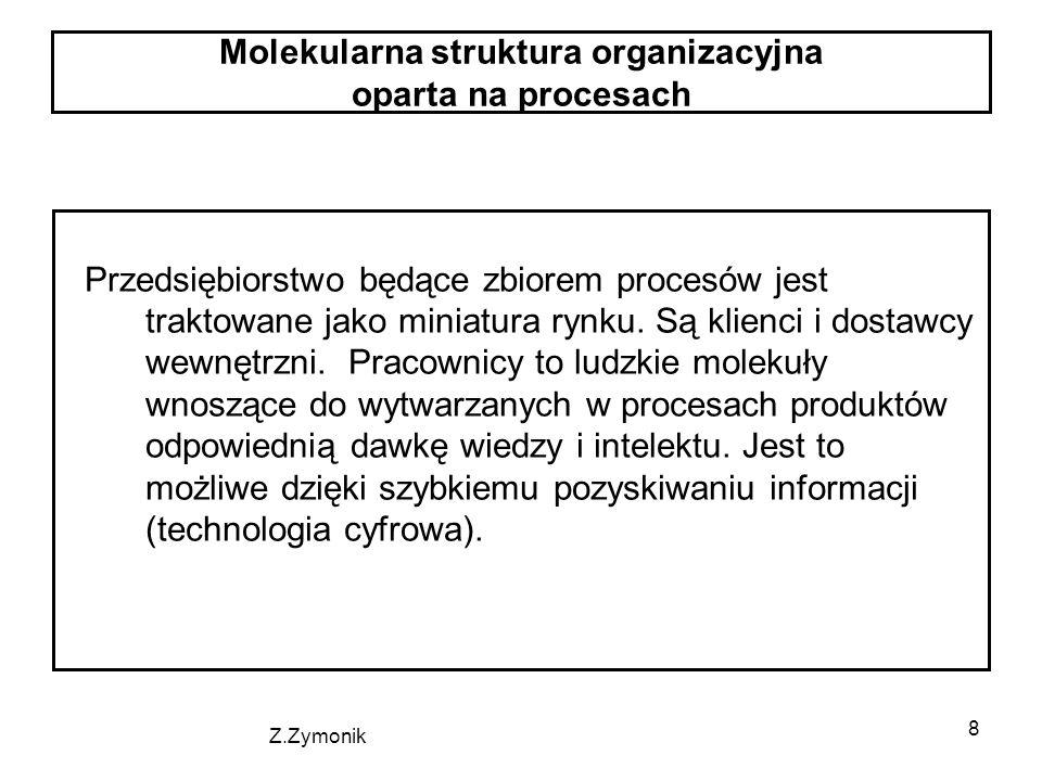 Istota i pojęcie jakości prof.nadzw.dr hab. Zofia Zymonik 29
