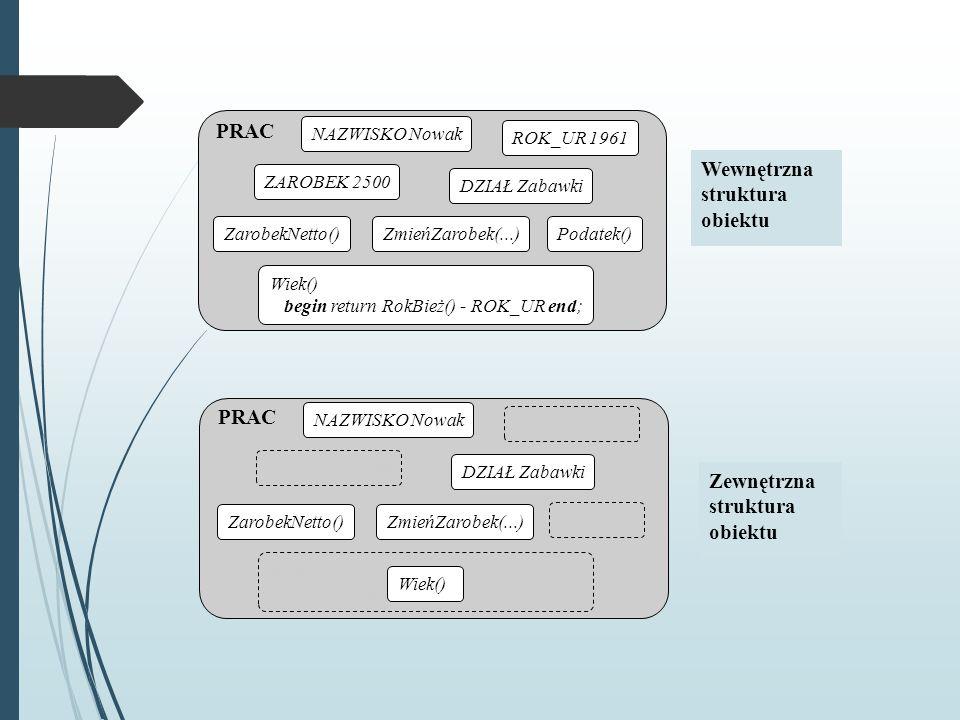 PRAC NAZWISKO Nowak ROK_UR 1961 ZAROBEK 2500 ZmieńZarobek(...)Podatek()ZarobekNetto() Wiek() begin return RokBież() - ROK_UR end; DZIAŁ Zabawki PRAC N