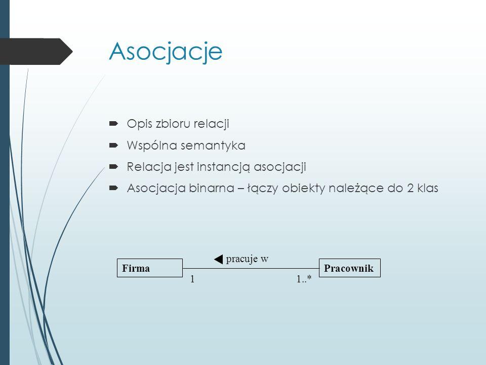 Asocjacje  Opis zbioru relacji  Wspólna semantyka  Relacja jest instancją asocjacji  Asocjacja binarna – łączy obiekty należące do 2 klas FirmaPracownik pracuje w 1..*1