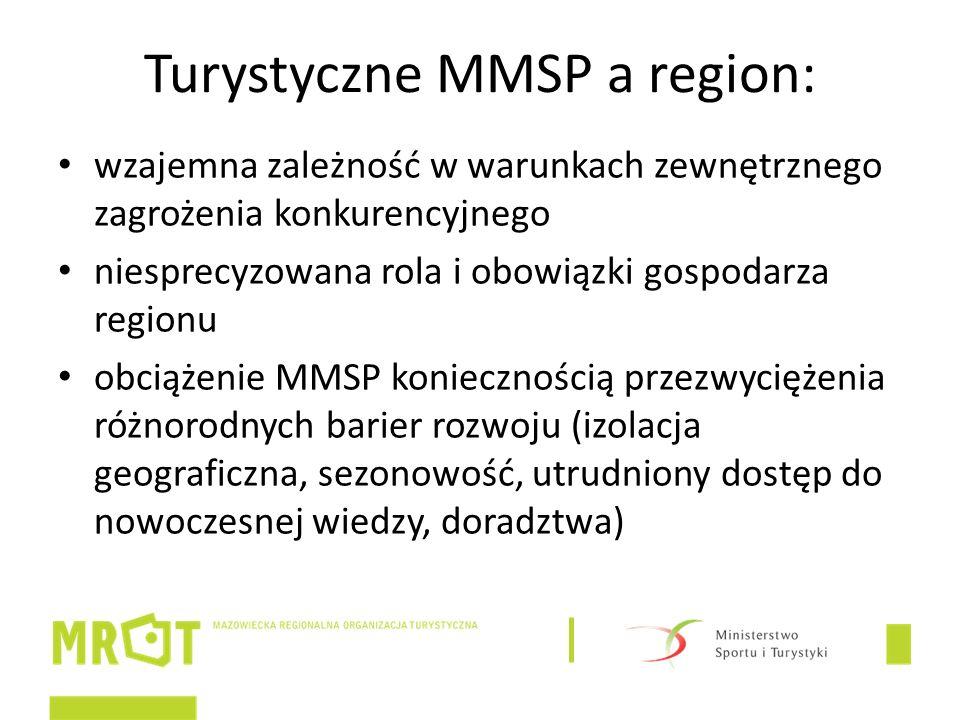 Turystyczne MMSP a region: wzajemna zależność w warunkach zewnętrznego zagrożenia konkurencyjnego niesprecyzowana rola i obowiązki gospodarza regionu obciążenie MMSP koniecznością przezwyciężenia różnorodnych barier rozwoju (izolacja geograficzna, sezonowość, utrudniony dostęp do nowoczesnej wiedzy, doradztwa)