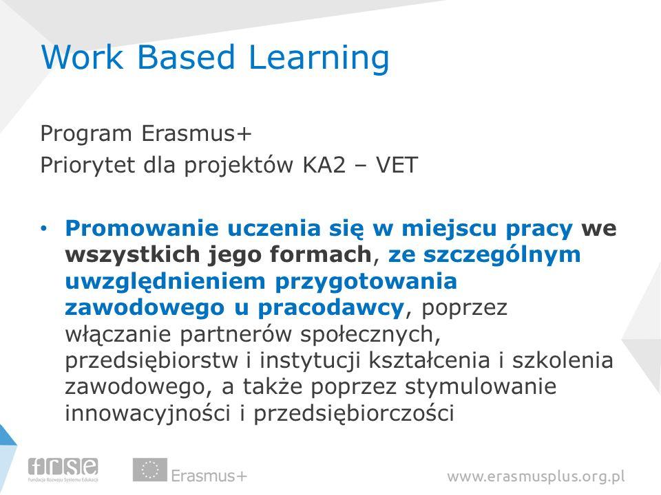 Program Erasmus+ Priorytet dla projektów KA2 – VET Promowanie uczenia się w miejscu pracy we wszystkich jego formach, ze szczególnym uwzględnieniem przygotowania zawodowego u pracodawcy, poprzez włączanie partnerów społecznych, przedsiębiorstw i instytucji kształcenia i szkolenia zawodowego, a także poprzez stymulowanie innowacyjności i przedsiębiorczości