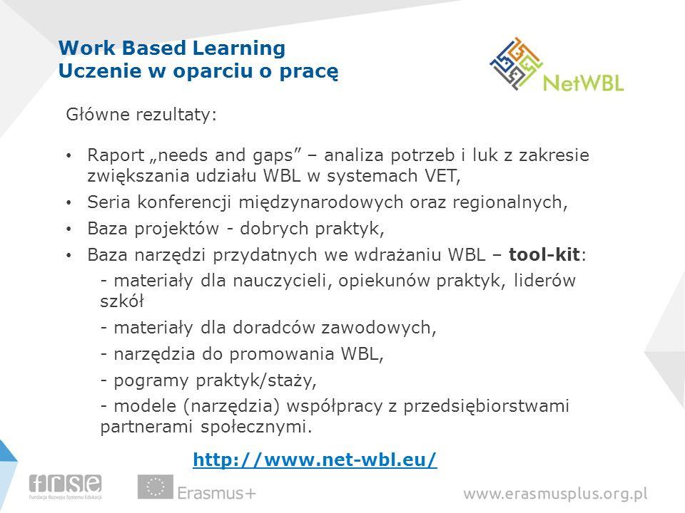 """Work Based Learning Uczenie w oparciu o pracę http://www.net-wbl.eu/ Główne rezultaty: Raport """"needs and gaps – analiza potrzeb i luk z zakresie zwiększania udziału WBL w systemach VET, Seria konferencji międzynarodowych oraz regionalnych, Baza projektów - dobrych praktyk, Baza narzędzi przydatnych we wdrażaniu WBL – tool-kit: - materiały dla nauczycieli, opiekunów praktyk, liderów szkół - materiały dla doradców zawodowych, - narzędzia do promowania WBL, - pogramy praktyk/staży, - modele (narzędzia) współpracy z przedsiębiorstwami partnerami społecznymi."""
