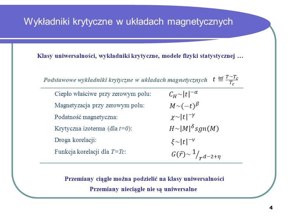4 Wykładniki krytyczne w układach magnetycznych Klasy uniwersalności, wykładniki krytyczne, modele fizyki statystycznej … Przemiany ciągłe można podzielić na klasy uniwersalności Przemiany nieciągłe nie są uniwersalne Podstawowe wykładniki krytyczne w układach magnetycznych Ciepło właściwe przy zerowym polu: Magnetyzacja przy zerowym polu: Podatność magnetyczna: Krytyczna izoterma (dla t=0): Droga korelacji: Funkcja korelacji dla T=Tc: