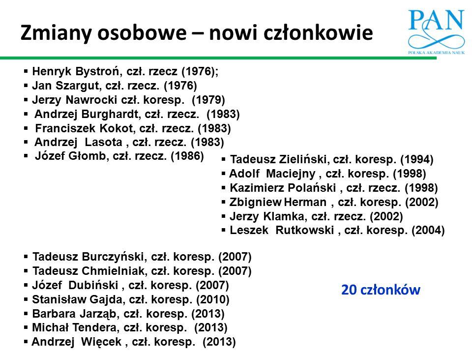 Zmiany osobowe – nowi członkowie  Henryk Bystroń, czł. rzecz (1976);  Jan Szargut, czł. rzecz. (1976)  Jerzy Nawrocki czł. koresp. (1979)  Andrzej
