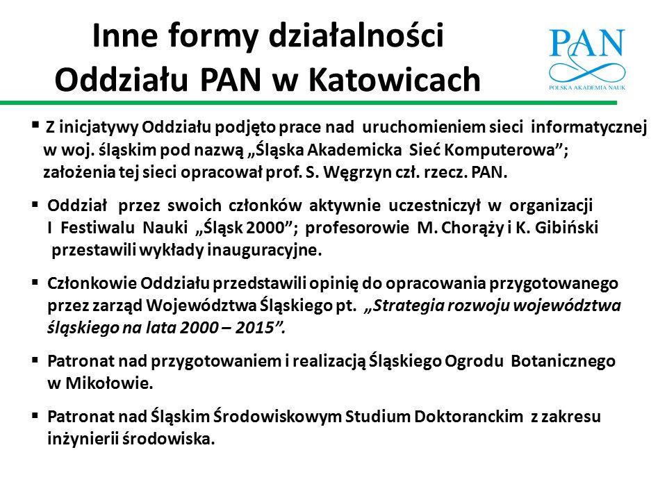 Inne formy działalności Oddziału PAN w Katowicach  Z inicjatywy Oddziału podjęto prace nad uruchomieniem sieci informatycznej w woj. śląskim pod nazw