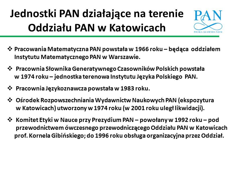 Jednostki PAN działające na terenie Oddziału PAN w Katowicach  Pracowania Matematyczna PAN powstała w 1966 roku – będąca oddziałem Instytutu Matematy