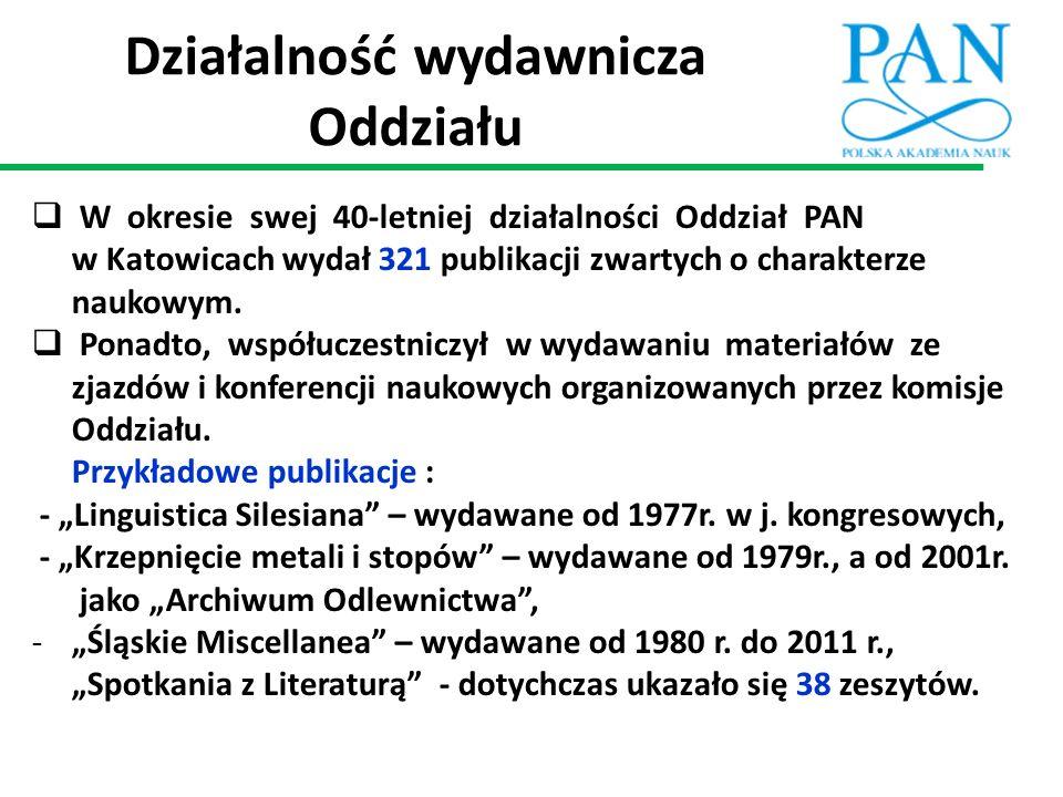 Działalność wydawnicza Oddziału  W okresie swej 40-letniej działalności Oddział PAN w Katowicach wydał 321 publikacji zwartych o charakterze naukowym
