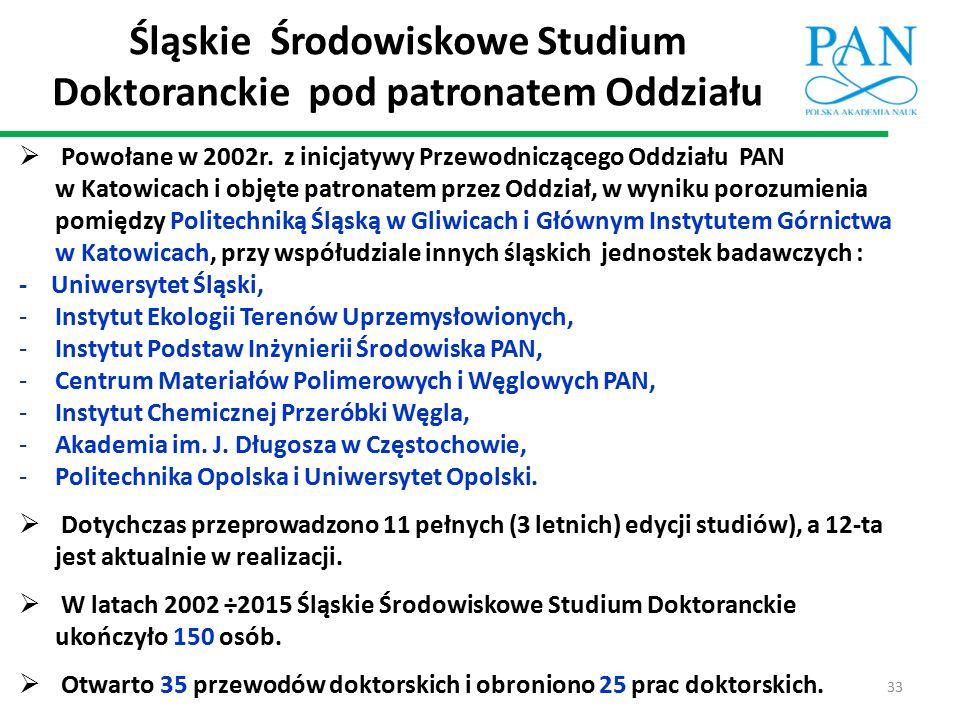 Śląskie Środowiskowe Studium Doktoranckie pod patronatem Oddziału  Powołane w 2002r. z inicjatywy Przewodniczącego Oddziału PAN w Katowicach i objęte