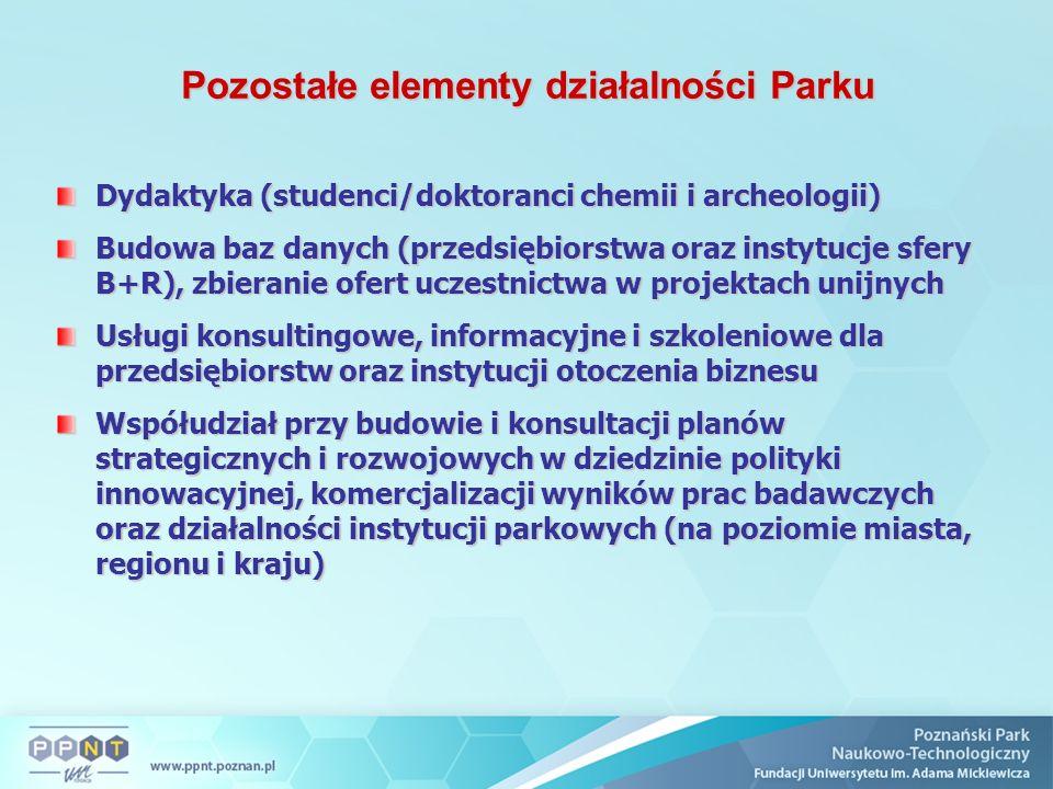 Pozostałe elementy działalności Parku Dydaktyka (studenci/doktoranci chemii i archeologii) Budowa baz danych (przedsiębiorstwa oraz instytucje sfery B