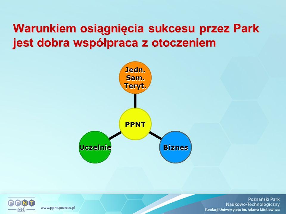 Warunkiem osiągnięcia sukcesu przez Park jest dobra współpraca z otoczeniem PPNT Jedn. Sam. Teryt. BiznesUczelnie