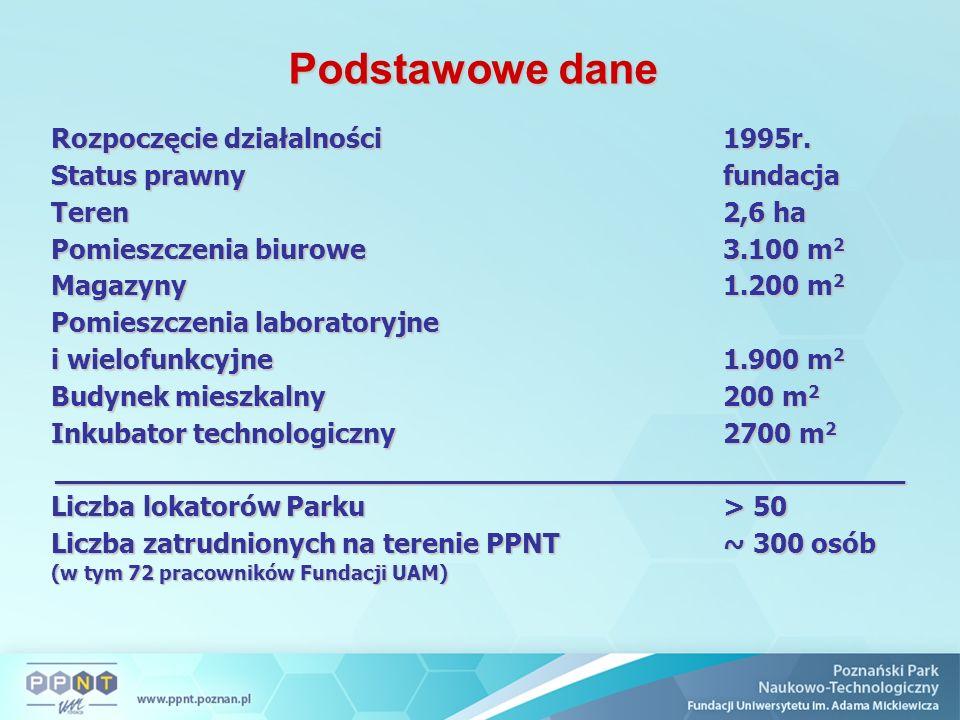 Podstawowe dane Rozpoczęcie działalności1995r.
