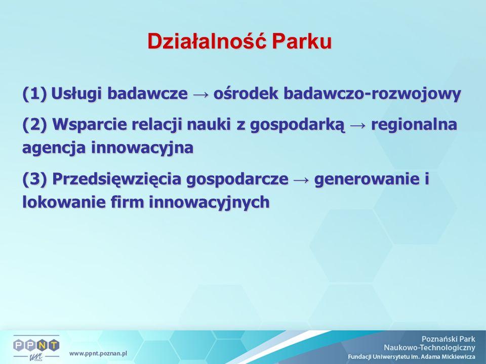 Działalność Parku (1) Usługi badawcze → ośrodek badawczo-rozwojowy (2) Wsparcie relacji nauki z gospodarką → regionalna agencja innowacyjna (3) Przeds