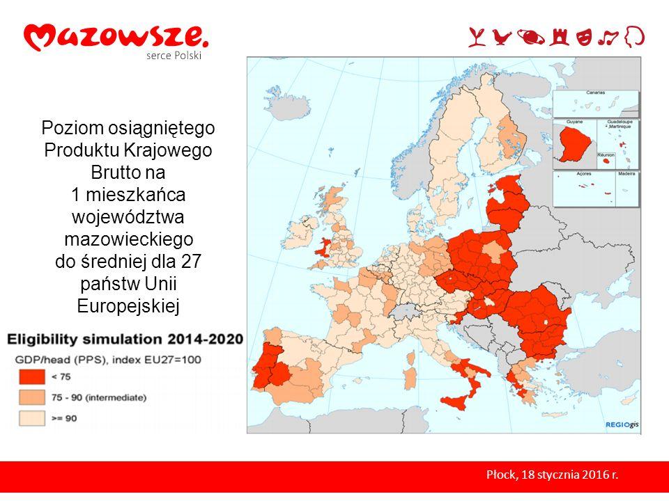 Poziom osiągniętego Produktu Krajowego Brutto na 1 mieszkańca województwa mazowieckiego do średniej dla 27 państw Unii Europejskiej Płock, 18 stycznia