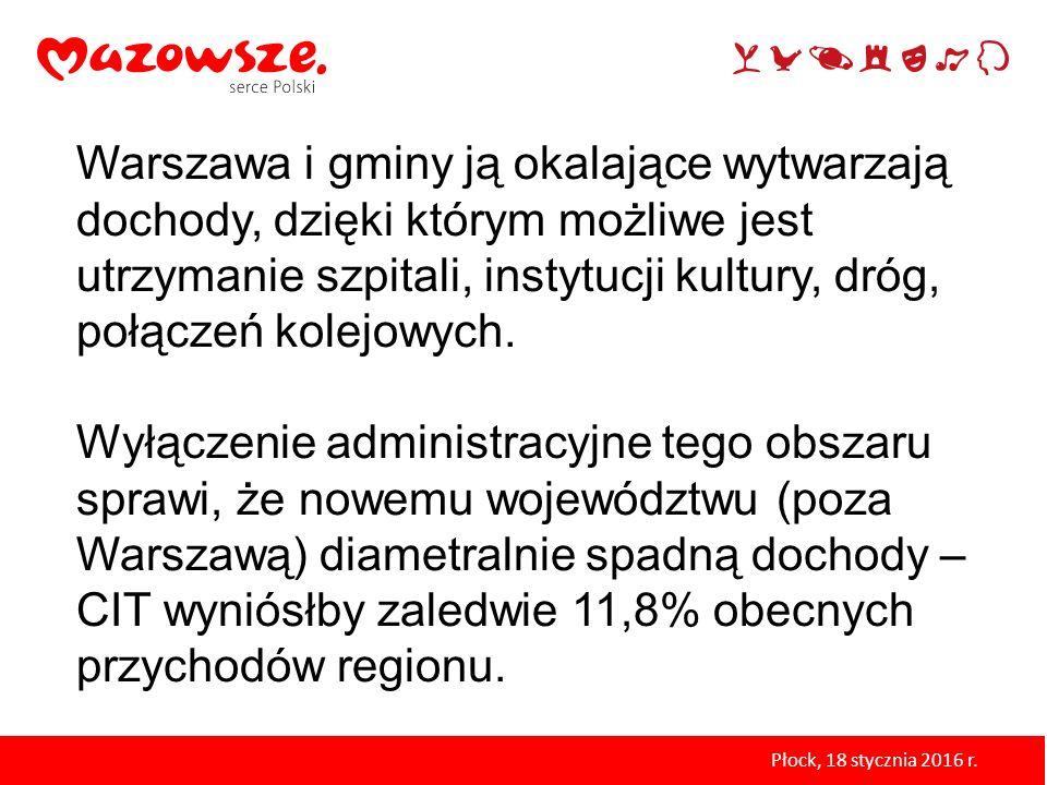 Warszawa i gminy ją okalające wytwarzają dochody, dzięki którym możliwe jest utrzymanie szpitali, instytucji kultury, dróg, połączeń kolejowych. Wyłąc