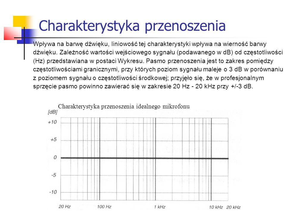 Charakterystyka przenoszenia Wpływa na barwę dźwięku, liniowość tej charakterystyki wpływa na wierność barwy dźwięku. Zależność wartości wejściowego s