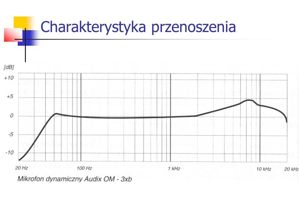 Szumy własne Jest to poziom hałasu generowany przez sam mikrofon przy ciśnieniu akustycznym 0dB.
