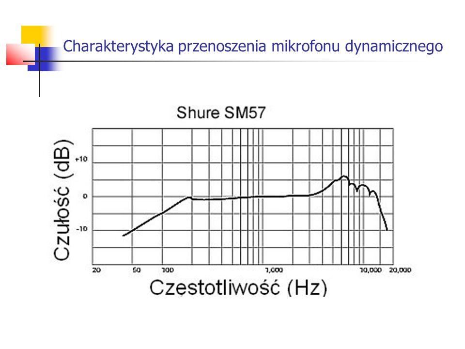 Obecnie mikrofony dynamiczne posiadają impedancję od 50 [Ω] do 600 [Ω].