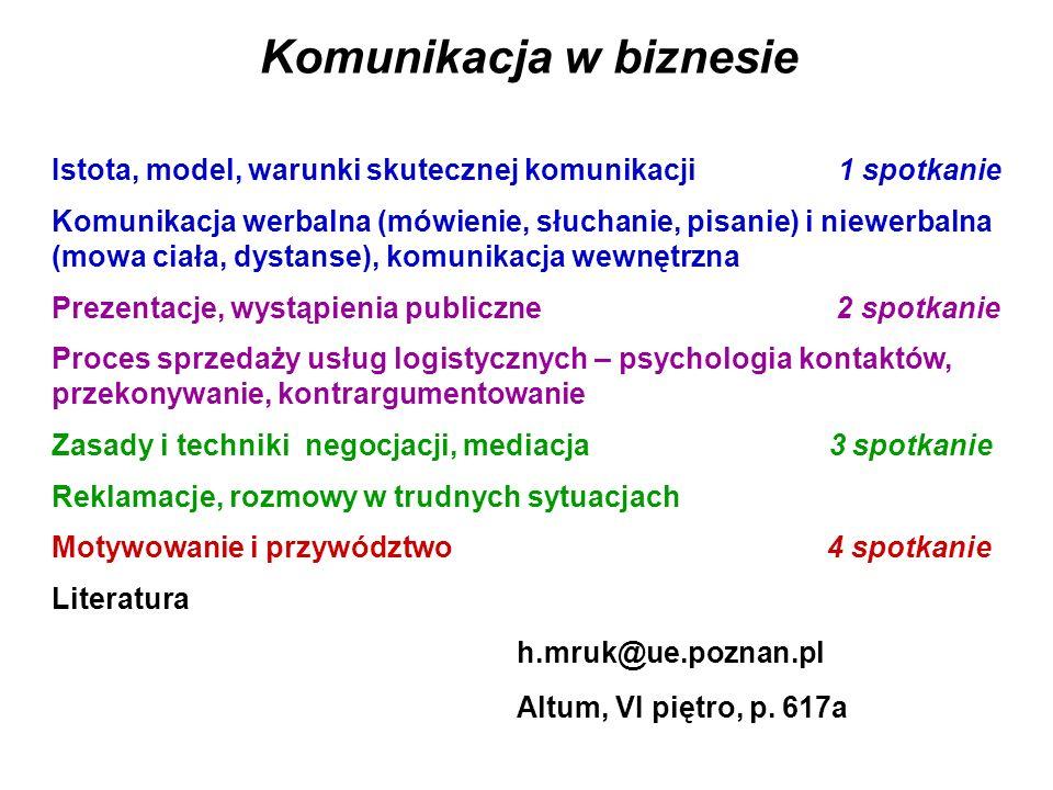 Komunikacja w biznesie Istota, model, warunki skutecznej komunikacji 1 spotkanie Komunikacja werbalna (mówienie, słuchanie, pisanie) i niewerbalna (mo