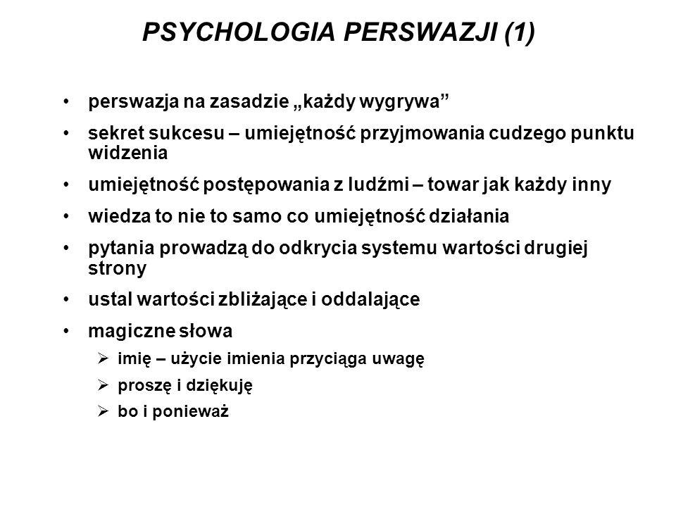 """PSYCHOLOGIA PERSWAZJI (1) perswazja na zasadzie """"każdy wygrywa"""" sekret sukcesu – umiejętność przyjmowania cudzego punktu widzenia umiejętność postępow"""