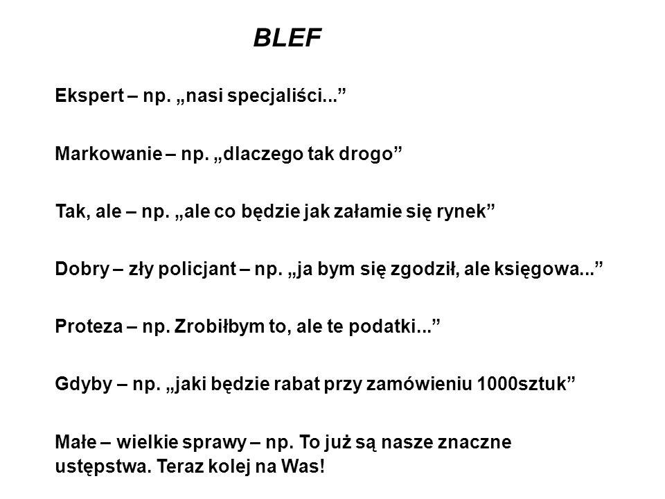 """BLEF Ekspert – np. """"nasi specjaliści..."""" Markowanie – np. """"dlaczego tak drogo"""" Tak, ale – np. """"ale co będzie jak załamie się rynek"""" Dobry – zły policj"""