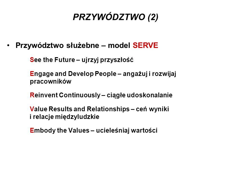 PRZYWÓDZTWO (2) Przywództwo służebne – model SERVE See the Future – ujrzyj przyszłość Engage and Develop People – angażuj i rozwijaj pracowników Reinv