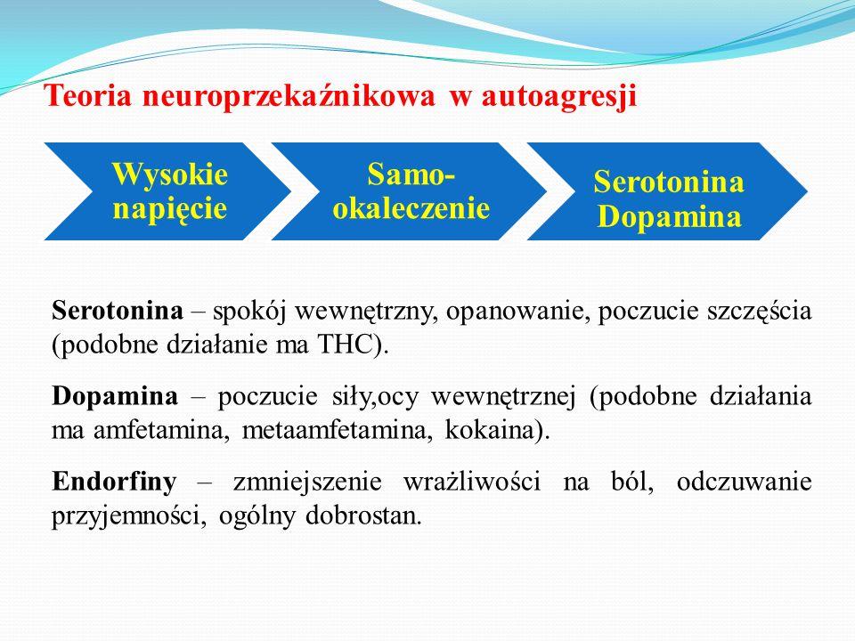 Wysokie napięcie Samo- okaleczenie Serotonina Dopamina Teoria neuroprzekaźnikowa w autoagresji Serotonina – spokój wewnętrzny, opanowanie, poczucie sz