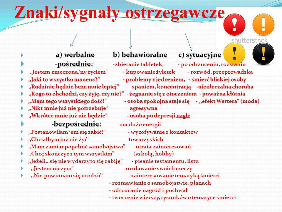  a) werbalne b) behawioralne c) sytuacyjne  -pośrednie:  -pośrednie: -zbieranie tabletek, - po odrzuceniu, rozstaniu  ,,Jestem zmeczona/ny życiem