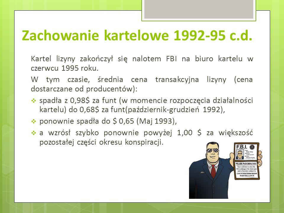 Zachowanie kartelowe 1992-95 c.d.