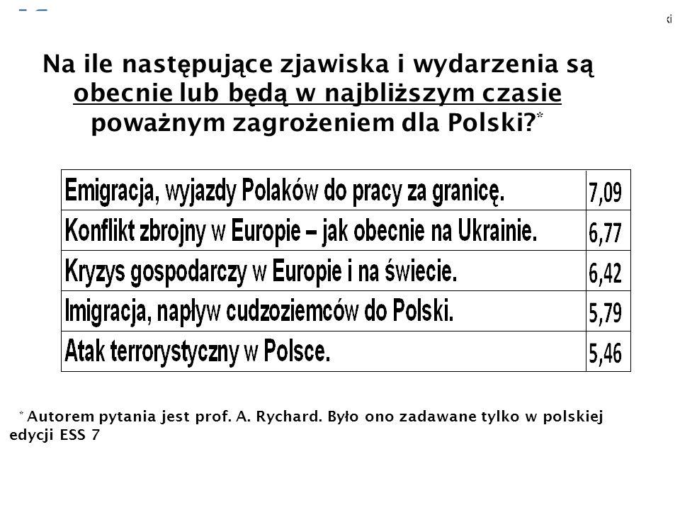 Stosunek do imigrantów. Polska na tle Europy Na ile nast ę puj ą ce zjawiska i wydarzenia s ą obecnie lub b ę d ą w najbli ż szym czasie powa ż nym za