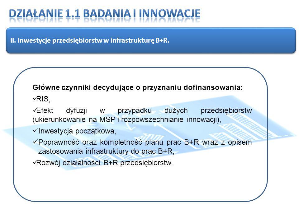 II. Inwestycje przedsiębiorstw w infrastrukturę B+R.