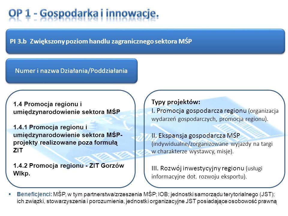 PI 3.b Zwiększony poziom handlu zagranicznego sektora MŚP Typy projektów: I.