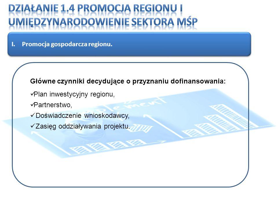 I.Promocja gospodarcza regionu.