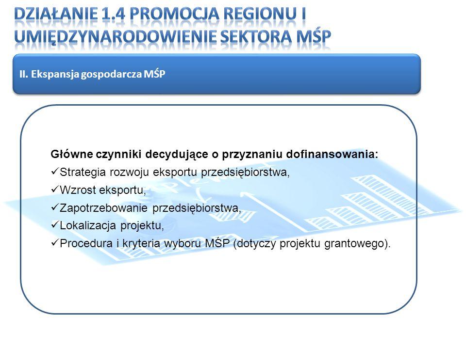 II. Ekspansja gospodarcza MŚP Główne czynniki decydujące o przyznaniu dofinansowania: Strategia rozwoju eksportu przedsiębiorstwa, Wzrost eksportu, Za