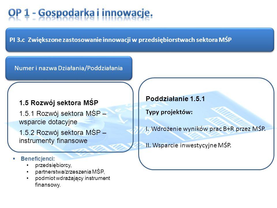 PI 3.c Zwiększone zastosowanie innowacji w przedsiębiorstwach sektora MŚP Typy projektów: I.Wdrożenie wyników prac B+R przez MŚP.