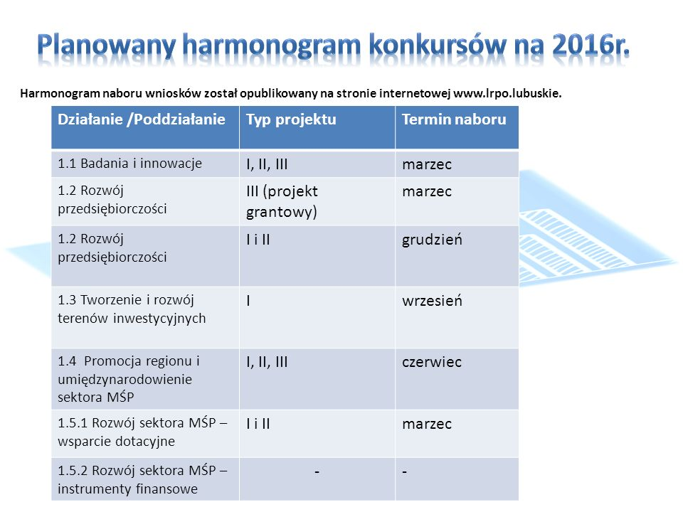 Harmonogram naboru wniosków został opublikowany na stronie internetowej www.lrpo.lubuskie.