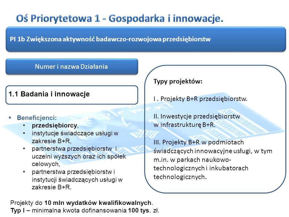 PI 1b Zwiększona aktywność badawczo-rozwojowa przedsiębiorstw Typy projektów: I.