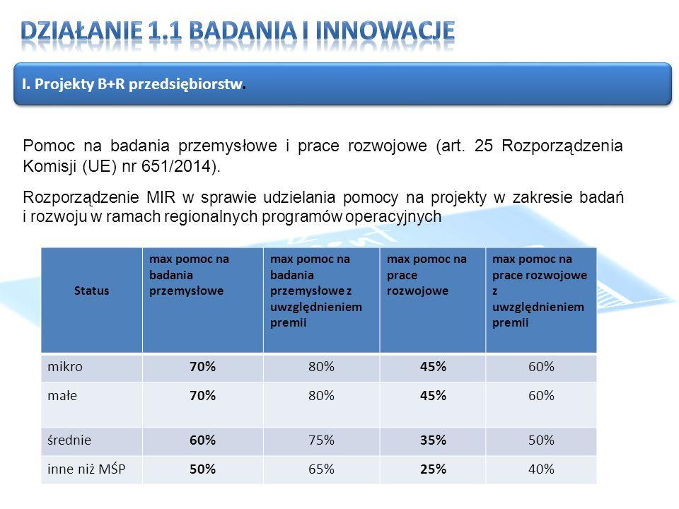 I.Projekty B+R przedsiębiorstw.