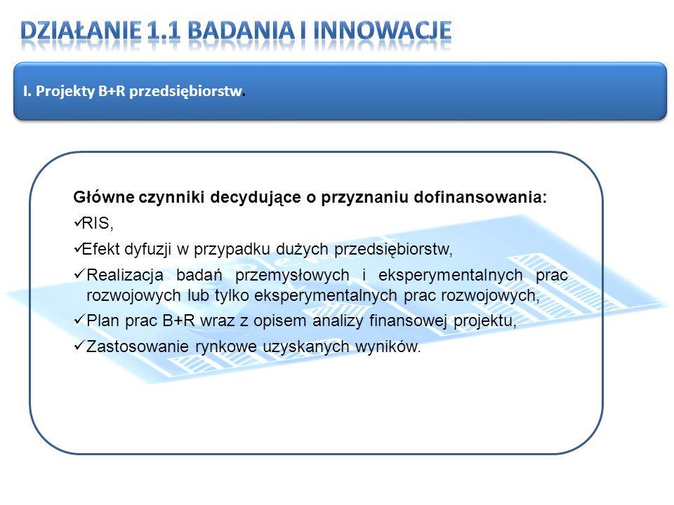 II.Inwestycje przedsiębiorstw w infrastrukturę B+R Wspierane będą inwestycje obejmujące budowę, rozbudowę i modernizację infrastruktury badawczej oraz rozwój infrastruktury specjalistycznych laboratoriów/działów B+R w przedsiębiorstwach, zakup specjalistycznej aparatury oraz wartości niematerialnych i prawnych niezbędnych do prowadzenia prac B+R.