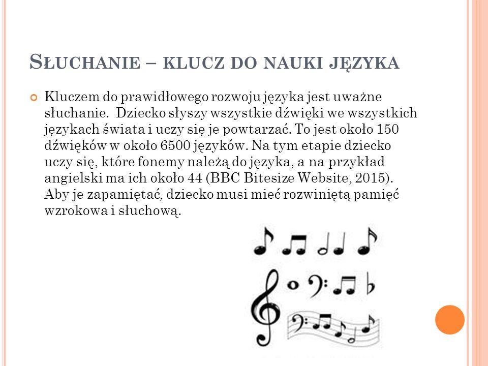 S ŁUCHANIE – KLUCZ DO NAUKI JĘZYKA Kluczem do prawidłowego rozwoju języka jest uważne słuchanie.