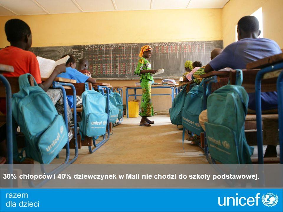 30% chłopców i 40% dziewczynek w Mali nie chodzi do szkoły podstawowej.