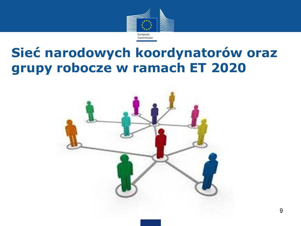 Sieć narodowych koordynatorów oraz grupy robocze w ramach ET 2020 9