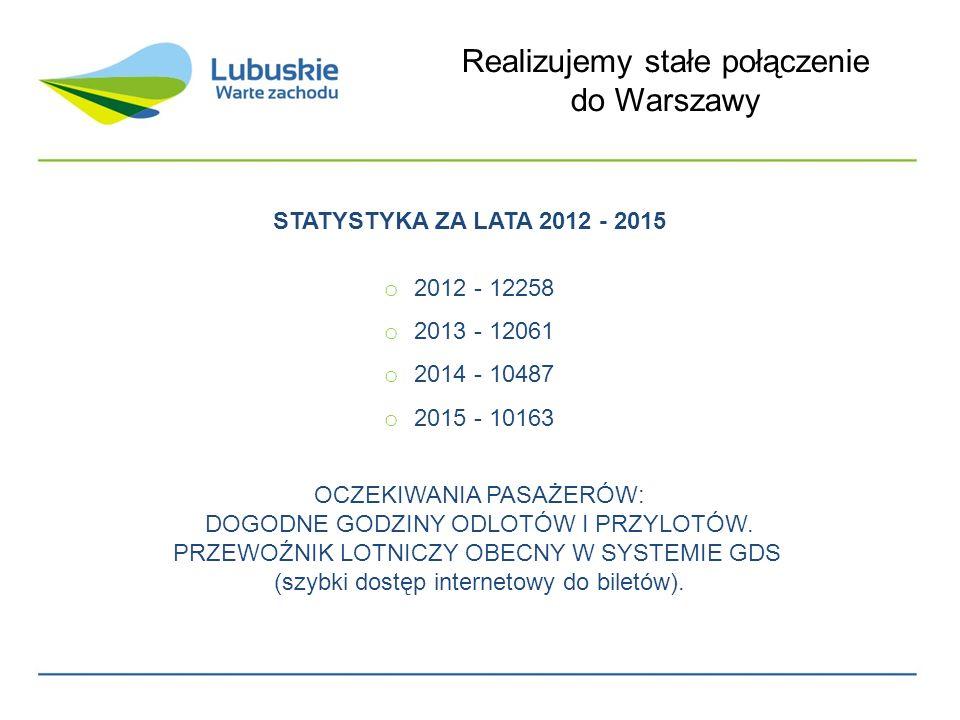 Realizujemy stałe połączenie do Warszawy STATYSTYKA ZA LATA 2012 - 2015 o 2012 - 12258 o 2013 - 12061 o 2014 - 10487 o 2015 - 10163 OCZEKIWANIA PASAŻERÓW: DOGODNE GODZINY ODLOTÓW I PRZYLOTÓW.