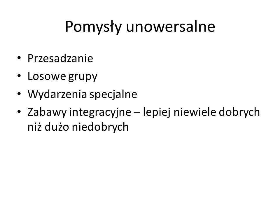 Diagnoza Przykłady