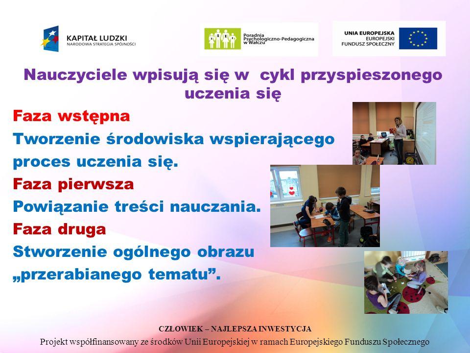 CZŁOWIEK – NAJLEPSZA INWESTYCJA Projekt współfinansowany ze środków Unii Europejskiej w ramach Europejskiego Funduszu Społecznego Nauczyciele wpisują