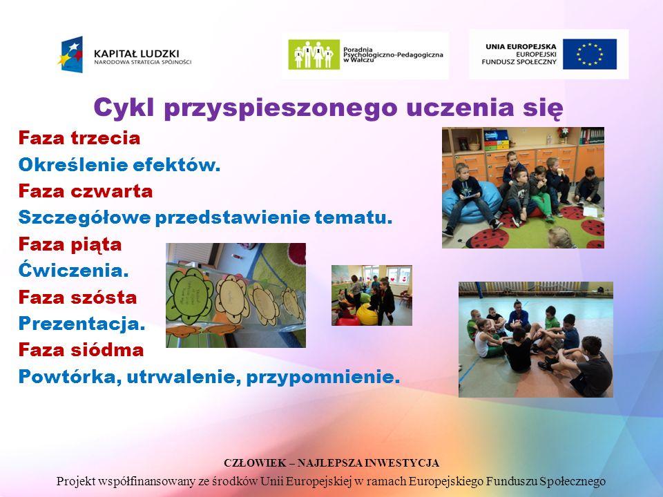 CZŁOWIEK – NAJLEPSZA INWESTYCJA Projekt współfinansowany ze środków Unii Europejskiej w ramach Europejskiego Funduszu Społecznego Cykl przyspieszonego uczenia się Faza trzecia Określenie efektów.