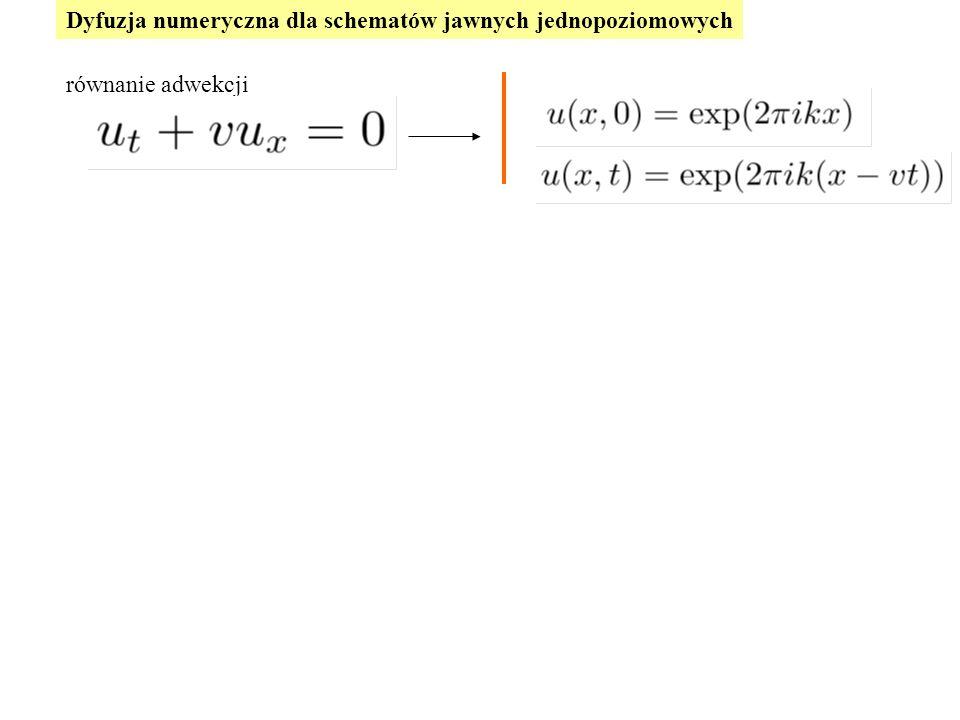 Dyfuzja numeryczna dla schematów jawnych jednopoziomowych równanie adwekcji